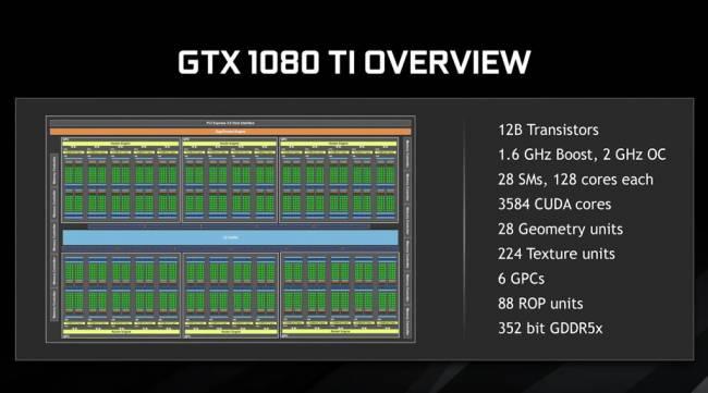 NVIDIA-GeForce-GTX-1080-Ti_GPU-Overview-Specs.jpg