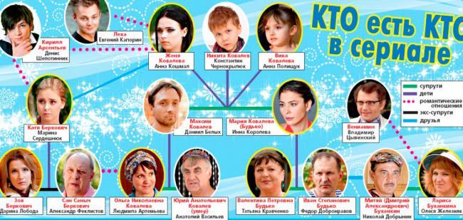 svaty-8-sezon-kto-est-kto.jpg