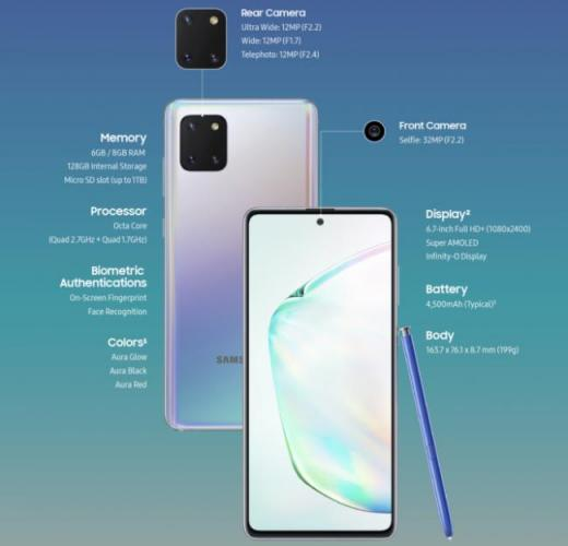Galaxy_Note10Lite_Product_Specifications-668x643.png
