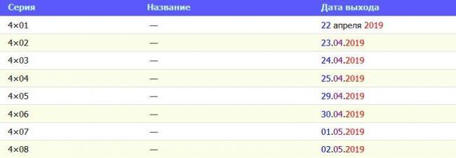 policejskij-s-rublevki-4-sezon-data-vyhoda-serij.jpg