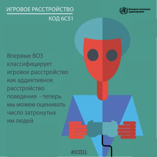 icd-gaming-disorder-ru.tmb-1920v.png?sfvrsn=54137690_9